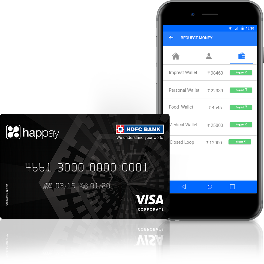 Digital Meal Cards & Vouchers - Happay
