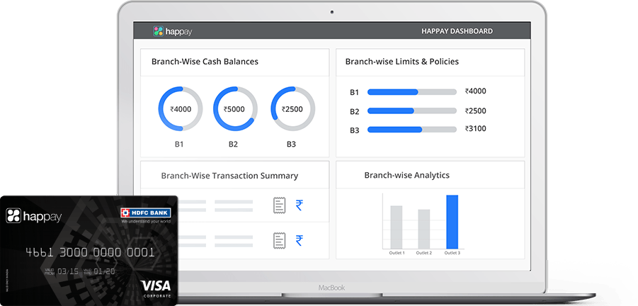 Happay Petty Cash Balances Dashboard